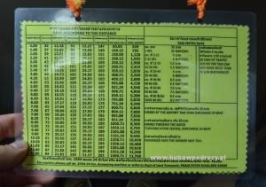 Oficjalny cennik TAXI w Bangkoku