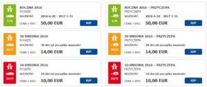 Winiety w Słowacji 2016 - rodzaje winiet